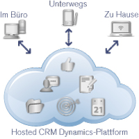 Microsoft Dynamics CRM Hosted CRM